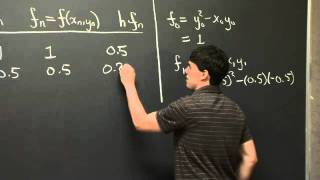 Euler's Method | MIT 18.03SC Differential Equations, Fall 2011