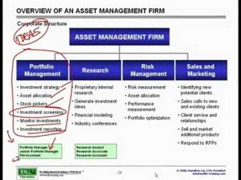 assetmanagement - Wall St. Training Self-Study Instructor, Hamilton Lin, CFA introduces the major jargon and finance terminology in finance. What exactly is the sell-side and ...