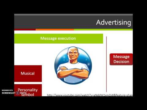 Ch. 15 Advertising and Public Relations