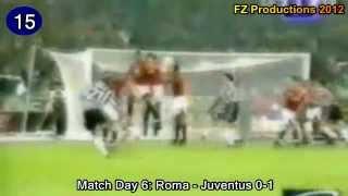 Zidanes 24 Tore für Juventus Turin