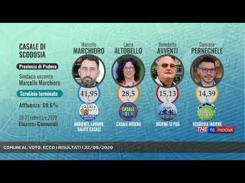 COMUNI AL VOTO: ECCO I RISULTATI | 22/09/2020