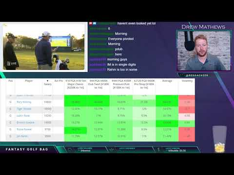FGB Recap Livestream 2019 THE PLAYERS Championship Ownership