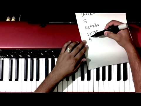 Tutorial  OUR FATHER To Piano - Bethel Music - HD