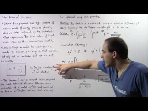 de Broglie Hypothesis and Wave Nature of Electrons