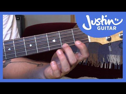 Guitar Technique: The Finger Gym – Strength Development (Guitar Lesson TE-001)