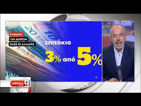 Άνοιξε η ηλεκτρονική πλατφόρμα για τις 120 δόσεις   05/09/2019   ΕΡΤ