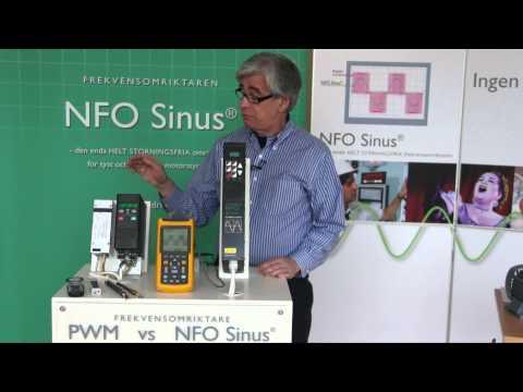 NFO Sinus Demonstration Video