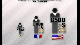 Выскажи своё мнение : Вконтакте - http://vk.com/prostie_4isla Facebook - http://www.facebook.com/groups/162637137183039/