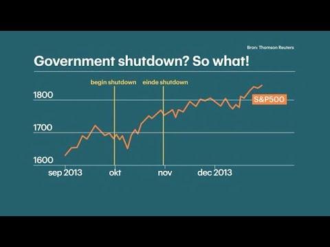 Dreiging voor 'shutdown'in VS raakt koersen vaak n - RTL Z NIEUWS