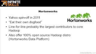Apache Hadoop Tutorial | Hadoop Support Companies