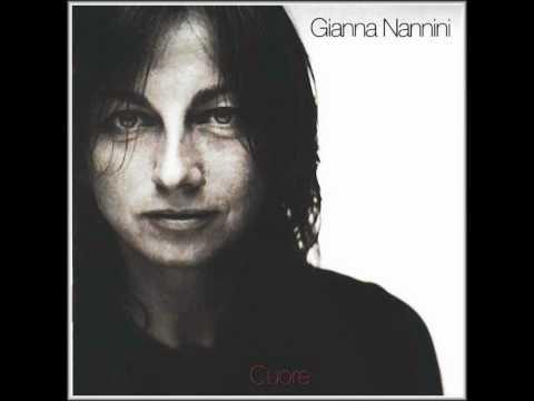 Tekst piosenki Gianna Nannini - Come Sei po polsku