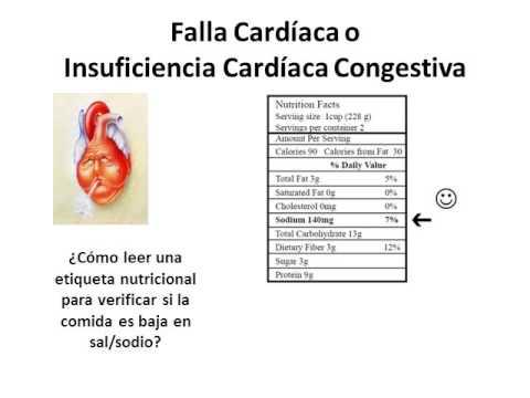 Low Salt Diet for Heart Failure - Spanish
