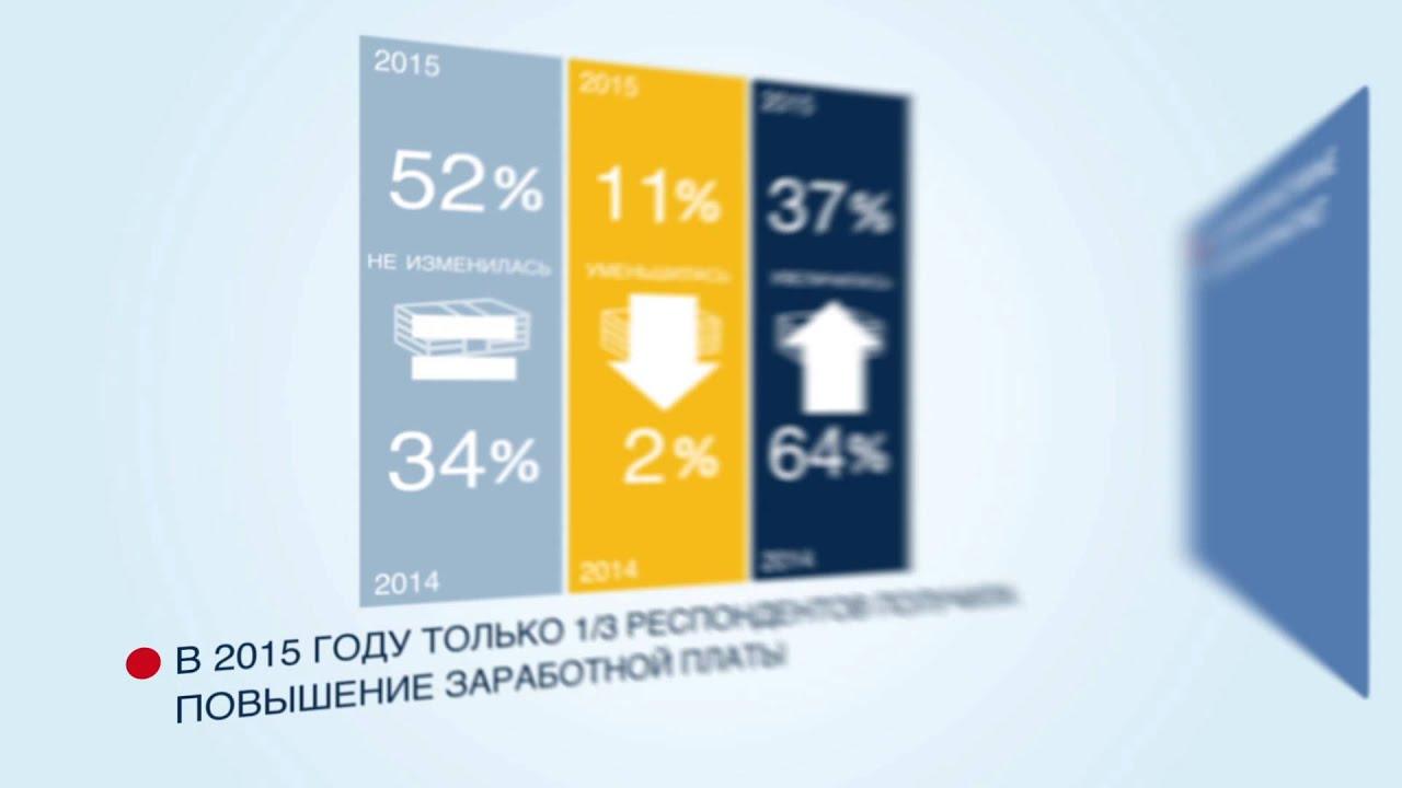 Смотреть онлайн Первые результаты «Исследования рынка труда и обзора заработных плат 2015» от Antal Russia