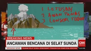 Video Ancaman Bencana di Selat Sunda MP3, 3GP, MP4, WEBM, AVI, FLV Februari 2019