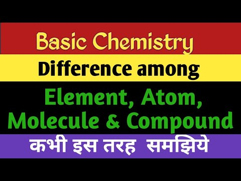 NCERT Class 9th||Difference among Atoms/ Element/ Molecule/ Compound