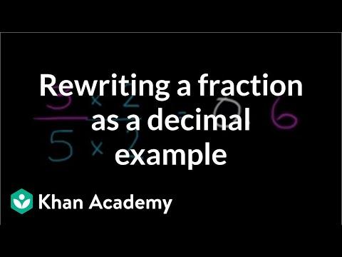 khan academy writing