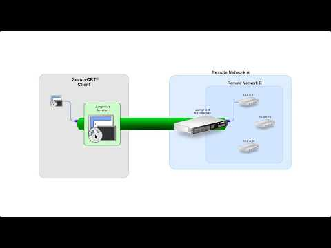 SecureCRT Dependent Sessions (Jump host)