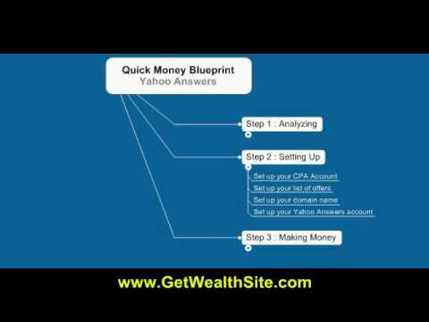 A Step By Step Guide On How To Make Money Online For Free $100+ Per Day Part1