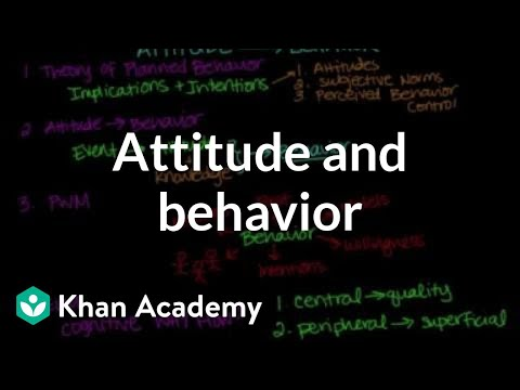 which first attitude or behavior Lecture 02 - social psych attitudes but i'm not so sure about the first) key thing, then, is how discrepant is the behavior with the attitude iii real.