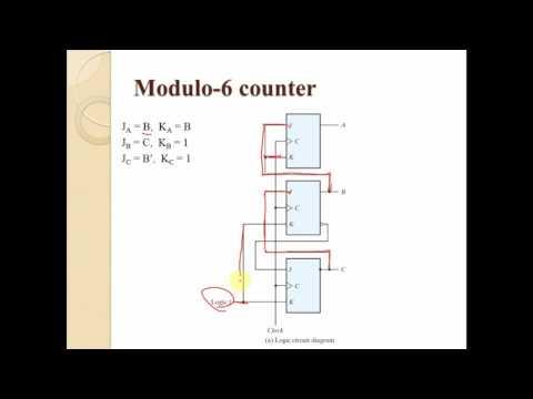 數位邏輯設計6 5 1 Counter with unused states