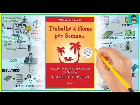TRABALHE 4 HORAS POR SEMANA | TIMOTHY FERRISS | RESUMO ANIMADO