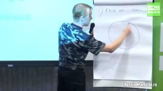 Что такое контринтуитивные решения? — Иванов А.Н. — видео