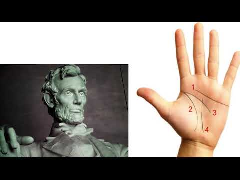 আপনার হাতে কী X আছে | Letter X That Says You Are Unique And Intelligent | Motivational bangla video