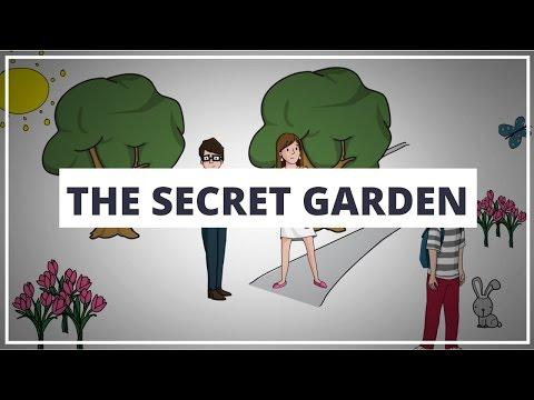 THE SECRET GARDEN BY FRANCES HODGSON BURNETT  // ANIMATED BOOK SUMMARY
