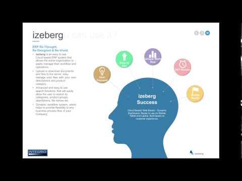 Video izeberg Cloud ERP download in MP3, 3GP, MP4, WEBM, AVI, FLV January 2017