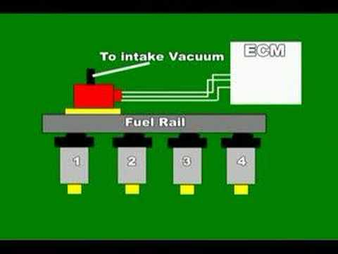 2000 F150 Starter Location as well Discussion C1690 ds542835 together with T5087931 Fuel pump relay location further Dodge Journey Infinity Wiring Diagram furthermore 98 Dodge Neon Fuse Box Diagram. on fuse box for 2005 dodge ram 1500