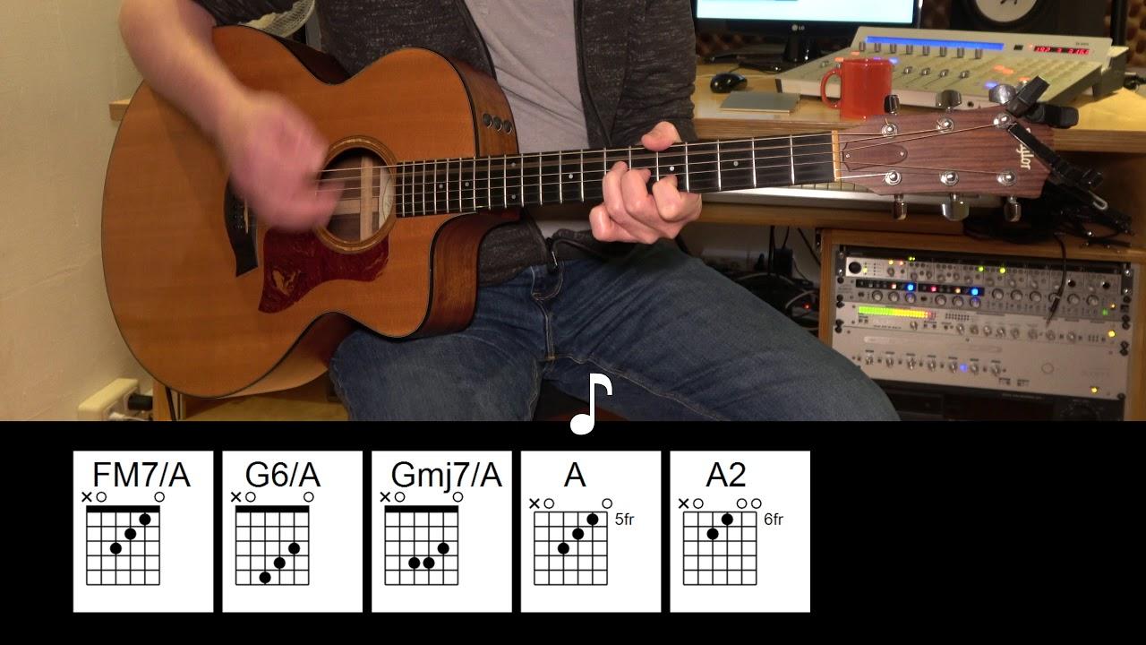 Jeremy – Acoustic Guitar – Pearl Jam – Original Vocal Track – Chords