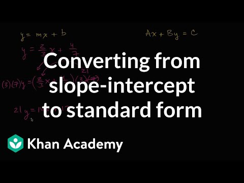 Converting From Slope Intercept To Standard Form Algebra Video