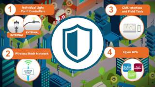 Intelligent Street Lights A Foundation for Long-term Value & Innovative Street Lights Technology - Silver Spring azcodes.com