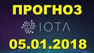 IOT/USD — IOTA прогноз цены / график цены на 5.01.2018 / 5 января 2018 года