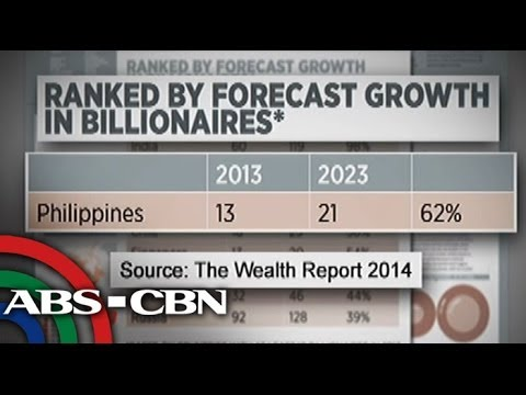 By - More Pinoy billionaires by 2023? If you are in the Philippines, watch the full episode on IWanTV! http://www.iwantv.com.ph If you are outside the Philippines...