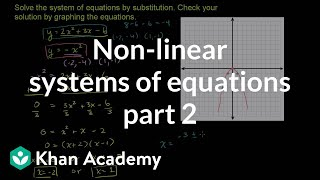 Non-linear systems of equations 2 | Algebra II | Khan Academy