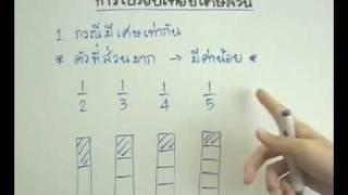 วีซีดีติวเข้มคณิตศาสตร์ ป.4 เทอม 2