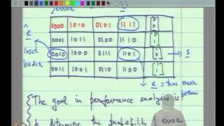 Mod-06 Lec-15 Performance Analysis Of The SAD