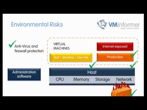 A Top level view of Virtualization Security