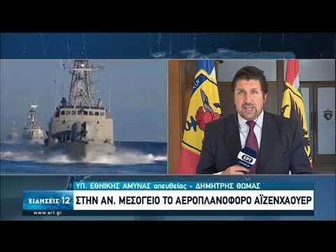 Τουρκικές προκλήσεις | Σε επαγρύπνηση οι ένοπλες δυνάμεις | 27/07/2020 | ΕΡΤ
