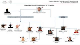 Difunden labores de captura del Chapo Guzmán en México