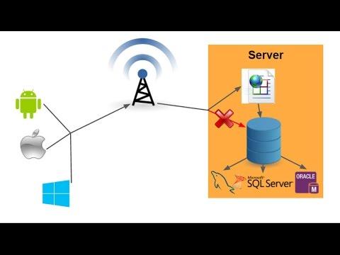 44- Xamarin|| connect Android to SQL server use web service الاتصال بقواعد بيانات