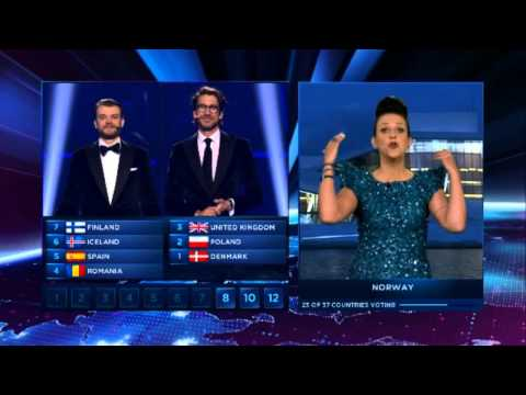 voting - This is the official 2014 Eurovision Voting! And The Winner is announced! Please like And Subscribe if you want to see more! Links: -Google+ - https://plus.g...
