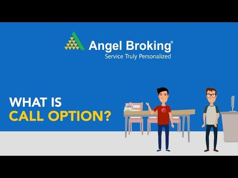 What are Call Options?