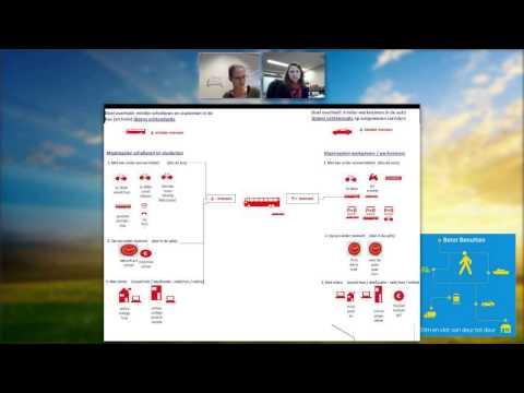 Video Onderwijsaanpak Groningen-Assen