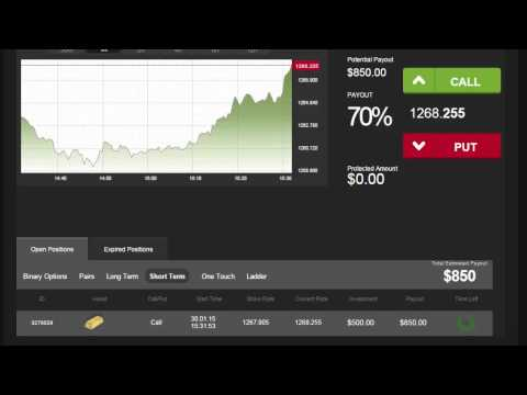 Auto Binary Signals (Perfect Match) Video 1 Live Trading – January 30th 2015