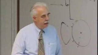 Lec 12 | MIT 16.885J Aircraft Systems Engineering, Fall 2005