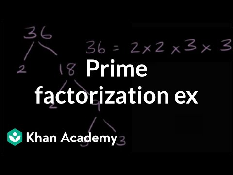 Write the prime factorization of 180   YouTube together with  together with Prime and  posite Worksheets   Mychaume in addition Prime Factorization   MathHelp     Math Help   YouTube furthermore Prime Factorization Worksheets Printable The Best Image Exponent For as well Math 6   Miss Frederick's Clroom as well Prime Factorization likewise Practice Factoring Prime Numbers Worksheets  posite 4th Grade also Prime Factorization moreover prime factorization worksheets for 5th grade as well Simple Exponents Worksheets Prime Factorization Worksheets Printable as well  moreover Find The Prime Factorization Of 24 Math Finding The With Prime additionally Tests are graded… Check Aeries  New Homework St  Logs Tomorrow likewise Prime factorization exercise  video    Khan Academy moreover Exponents And Prime Factorization Worksheets   Teaching Resources. on prime factorization using exponents worksheet