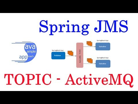 Spring JMS ActiveMq Topic Publisher Subcribers Pattern By  SpringBoot Application