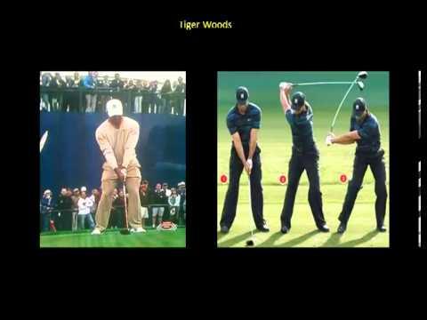 Evolution of the modern golf setup and swing